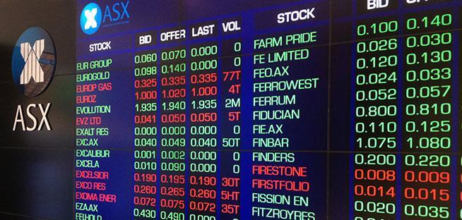 Australian stock exchange options trading