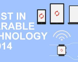 invest-wearable-technology-2014