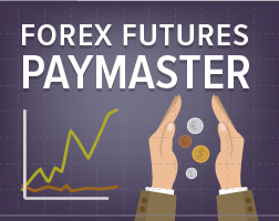 Forex futures prices